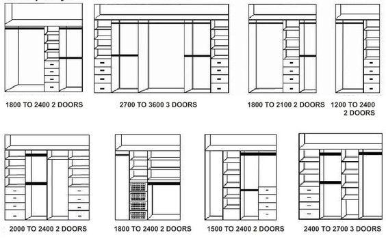 Пять идей встроенного шкафа